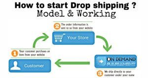 Drop shipping | Meaning, Model,Working, How to start